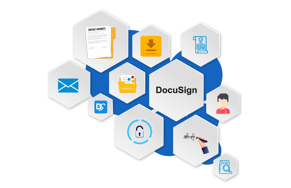DocuSign Integration Services